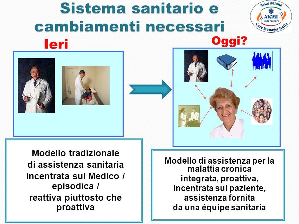 Sistema sanitario e cambiamenti necessari