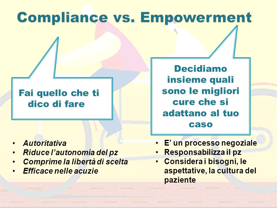 Compliance vs. Empowerment