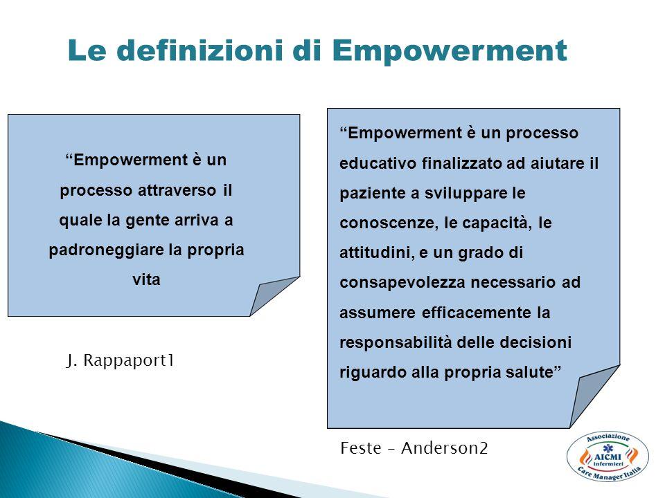Le definizioni di Empowerment