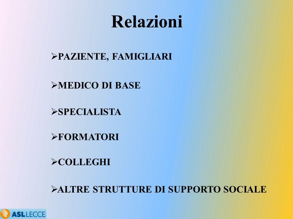 Relazioni PAZIENTE, FAMIGLIARI MEDICO DI BASE SPECIALISTA FORMATORI