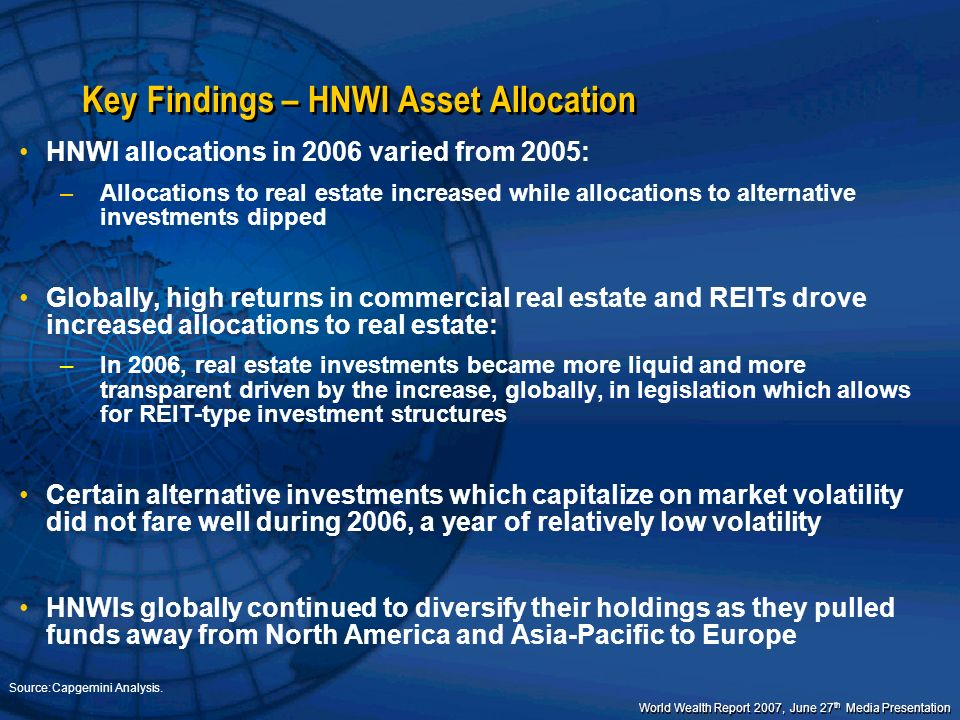 Key Findings – HNWI Asset Allocation