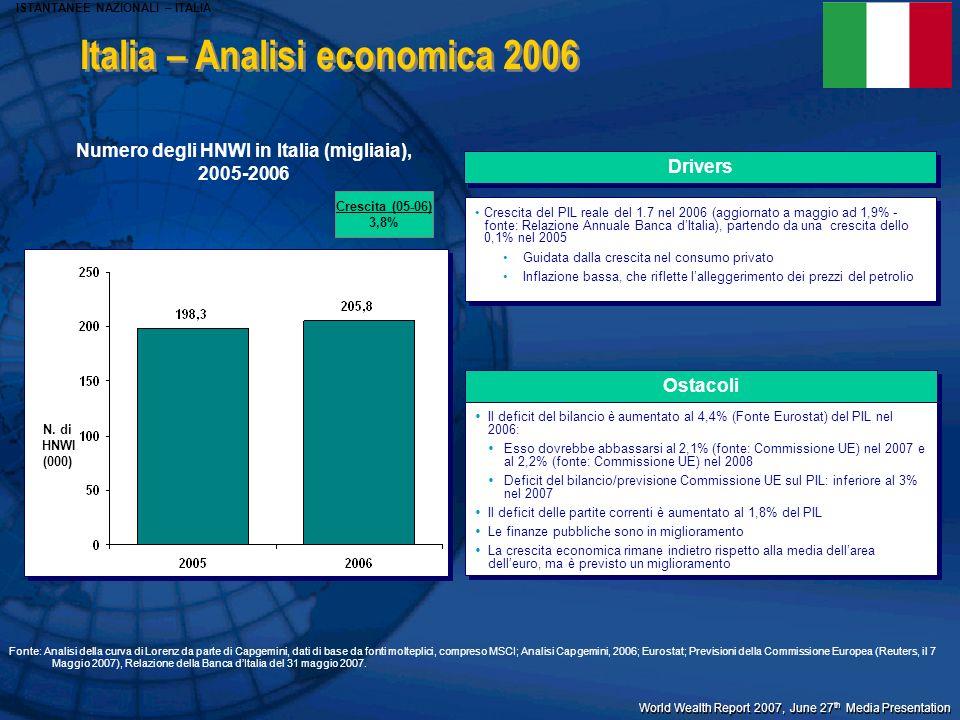 Italia – Analisi economica 2006
