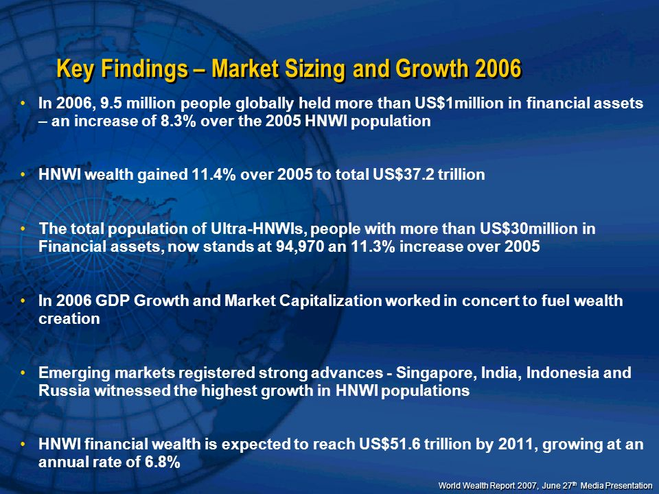 Key Findings – Market Sizing and Growth 2006