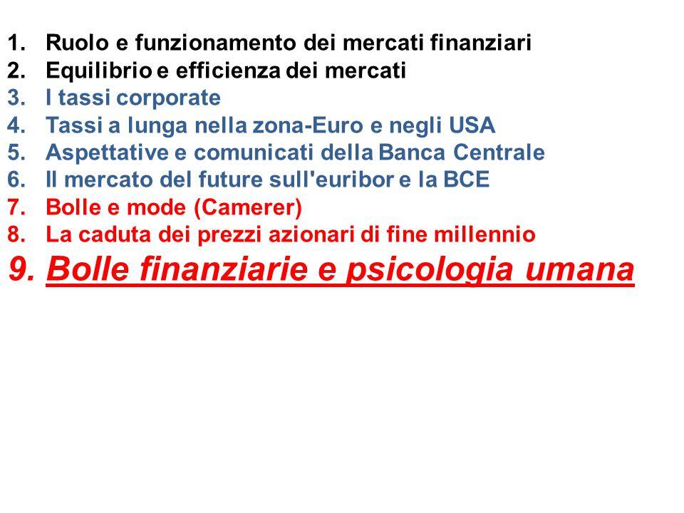 Bolle finanziarie e psicologia umana