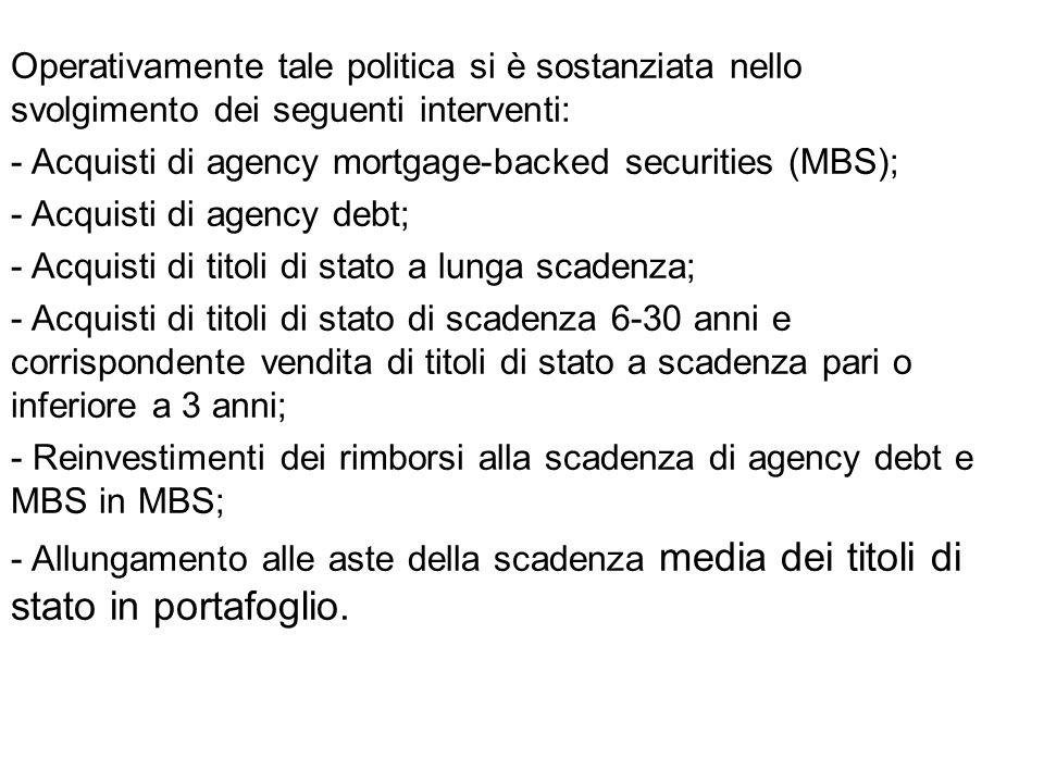 Operativamente tale politica si è sostanziata nello svolgimento dei seguenti interventi: - Acquisti di agency mortgage-backed securities (MBS); - Acquisti di agency debt; - Acquisti di titoli di stato a lunga scadenza; - Acquisti di titoli di stato di scadenza 6-30 anni e corrispondente vendita di titoli di stato a scadenza pari o inferiore a 3 anni; - Reinvestimenti dei rimborsi alla scadenza di agency debt e MBS in MBS; - Allungamento alle aste della scadenza media dei titoli di stato in portafoglio.