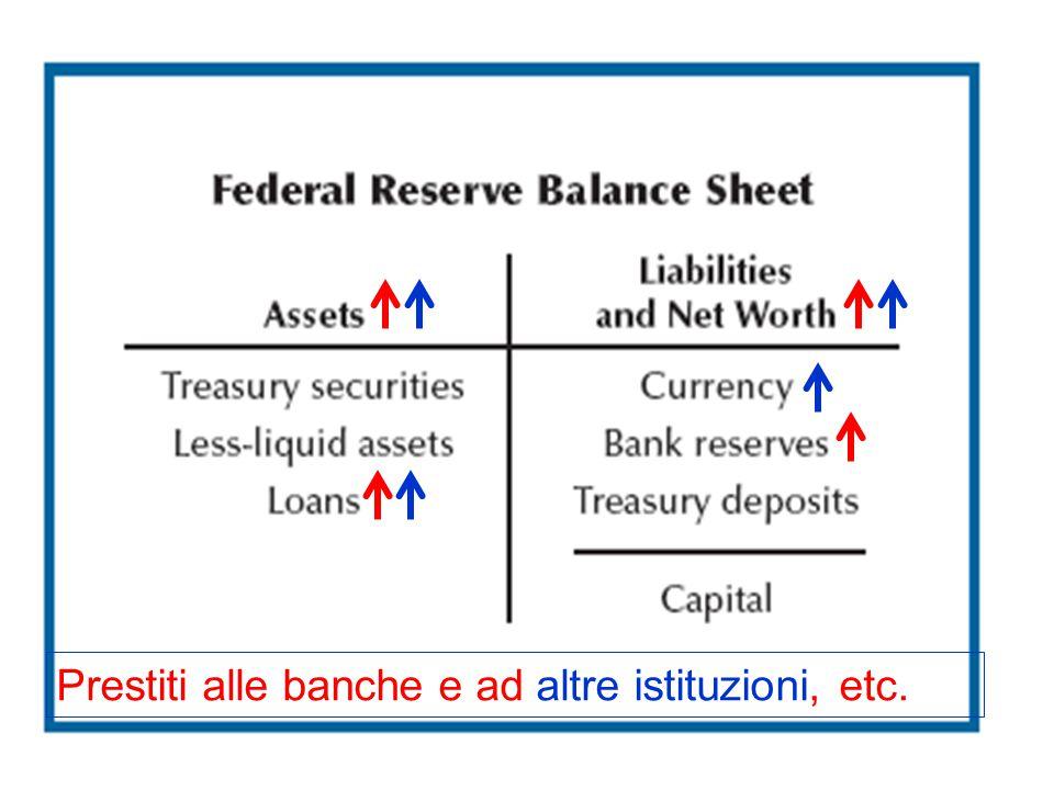 Prestiti alle banche e ad altre istituzioni, etc.