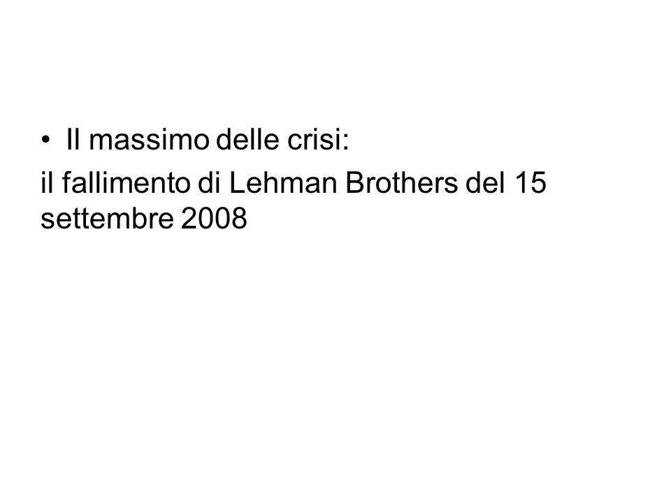Il massimo delle crisi: