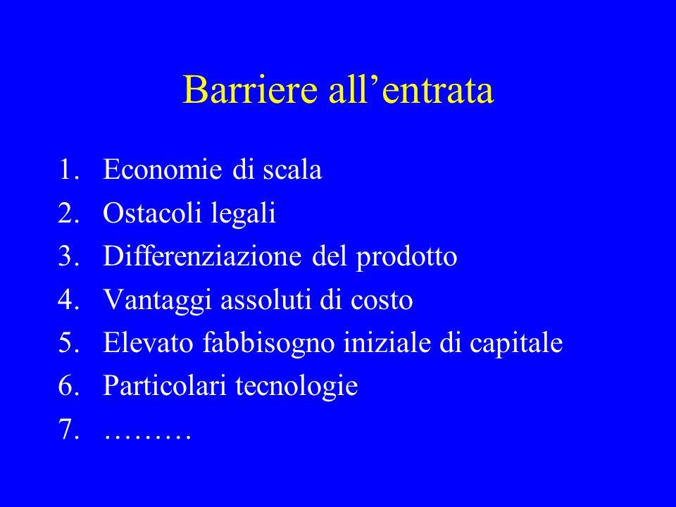Barriere all'entrata Economie di scala Ostacoli legali