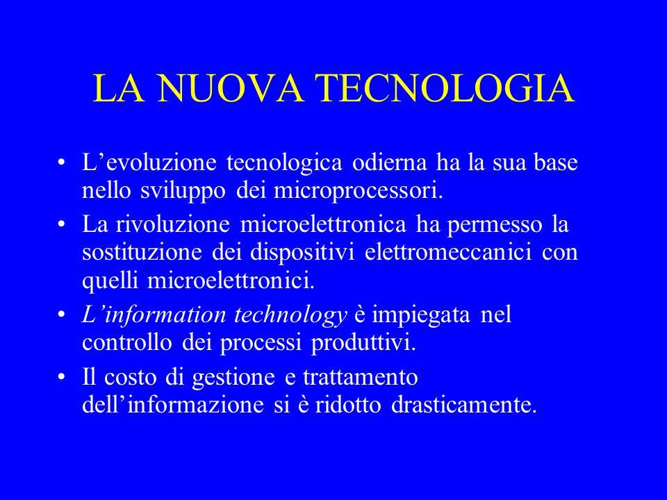 LA NUOVA TECNOLOGIA L'evoluzione tecnologica odierna ha la sua base nello sviluppo dei microprocessori.