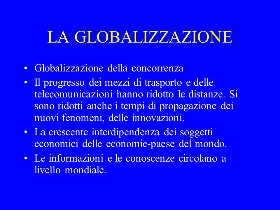 LA GLOBALIZZAZIONE Globalizzazione della concorrenza