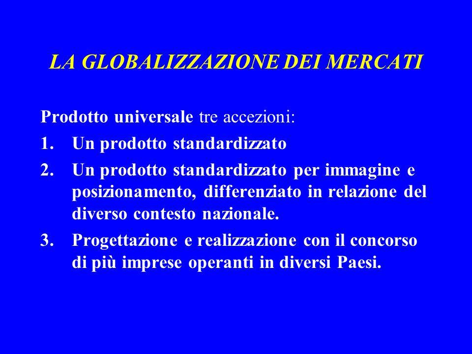 LA GLOBALIZZAZIONE DEI MERCATI