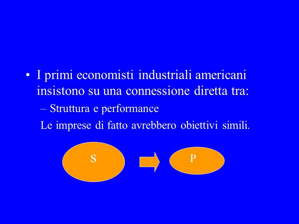 I primi economisti industriali americani insistono su una connessione diretta tra: