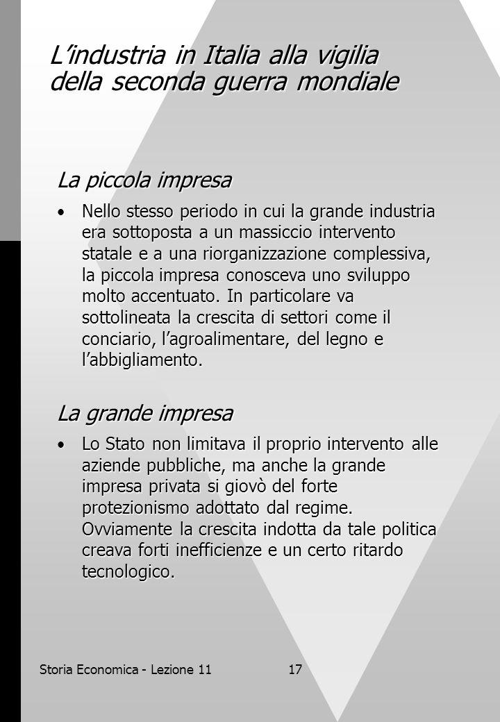 L'industria in Italia alla vigilia della seconda guerra mondiale