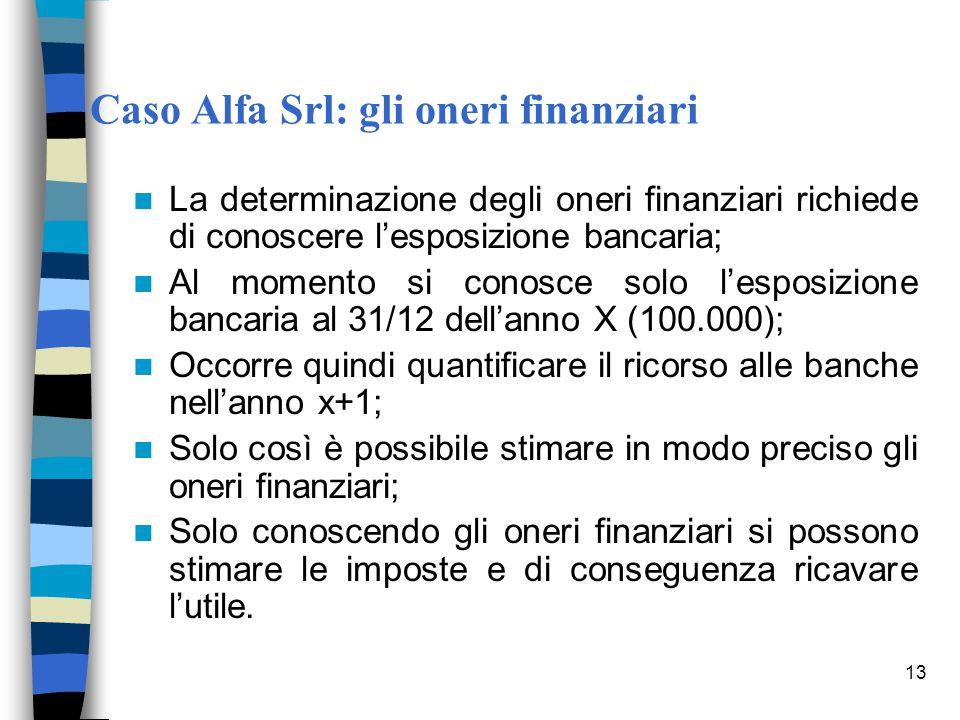 Caso Alfa Srl: gli oneri finanziari