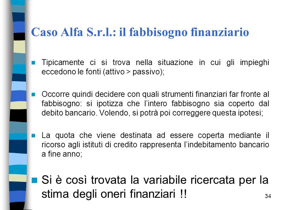 Caso Alfa S.r.l.: il fabbisogno finanziario