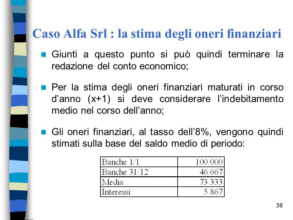 Caso Alfa Srl : la stima degli oneri finanziari