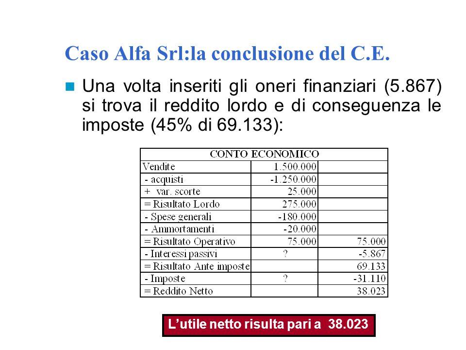 Caso Alfa Srl:la conclusione del C.E.
