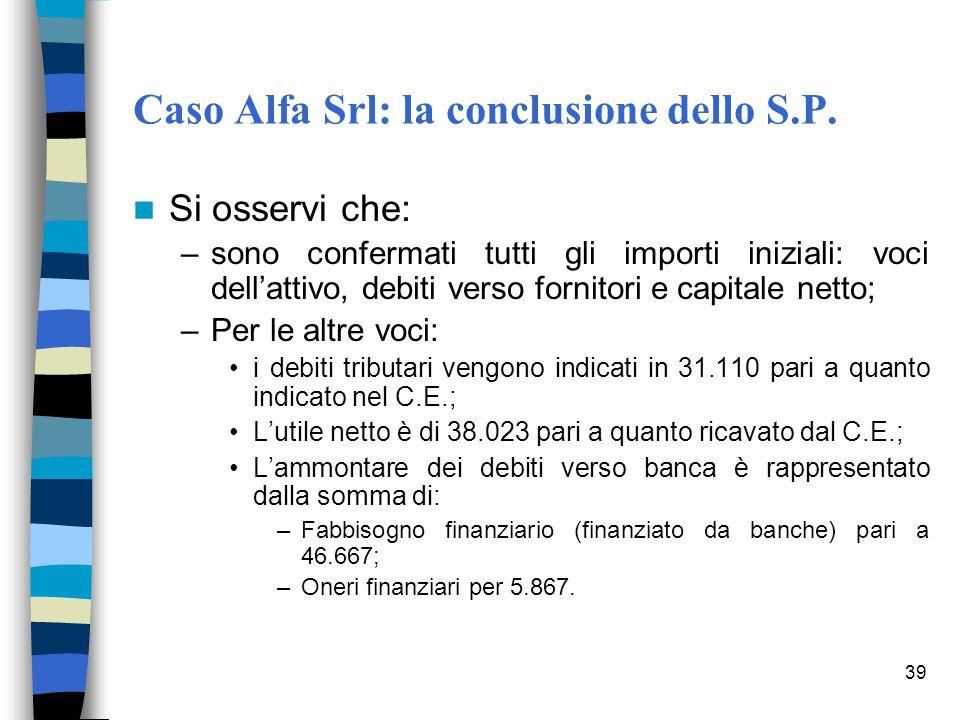Caso Alfa Srl: la conclusione dello S.P.