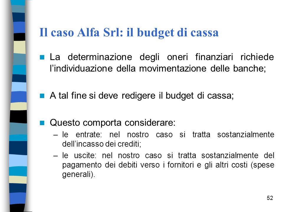 Il caso Alfa Srl: il budget di cassa