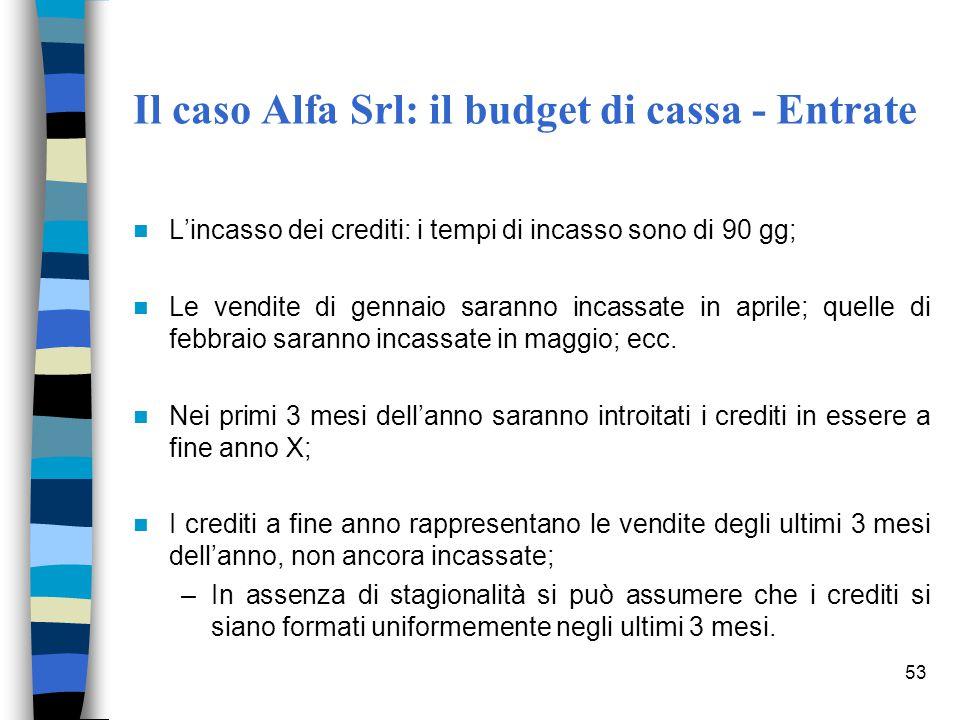 Il caso Alfa Srl: il budget di cassa - Entrate