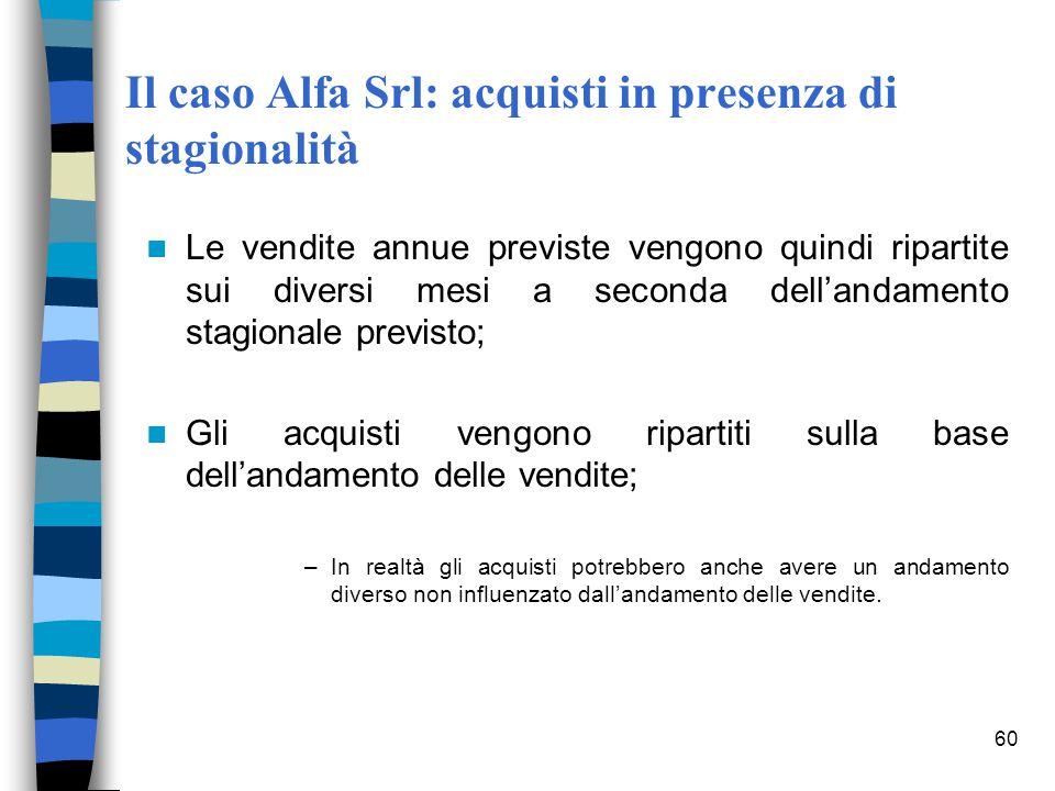 Il caso Alfa Srl: acquisti in presenza di stagionalità