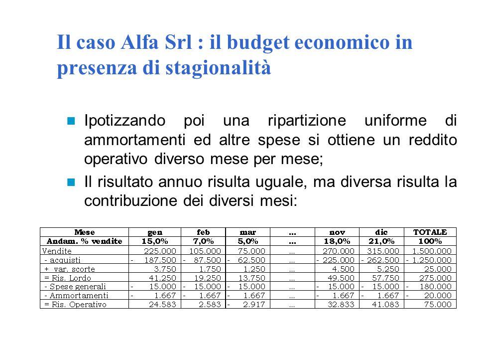 Il caso Alfa Srl : il budget economico in presenza di stagionalità