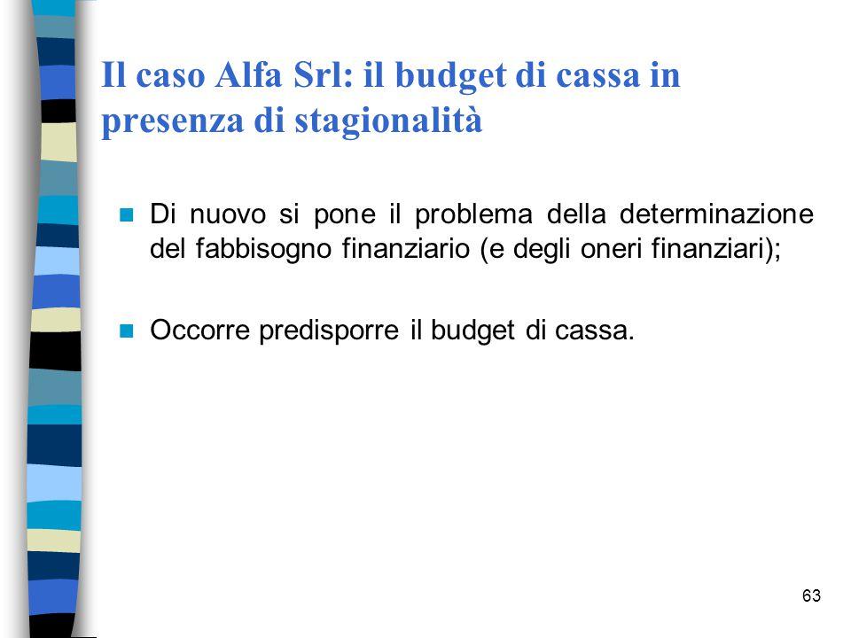 Il caso Alfa Srl: il budget di cassa in presenza di stagionalità