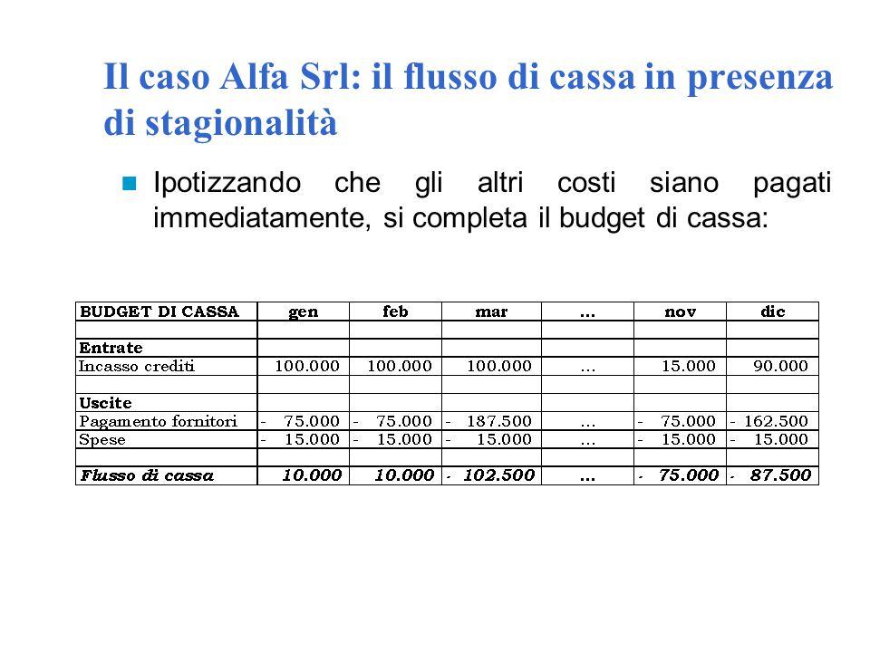 Il caso Alfa Srl: il flusso di cassa in presenza di stagionalità