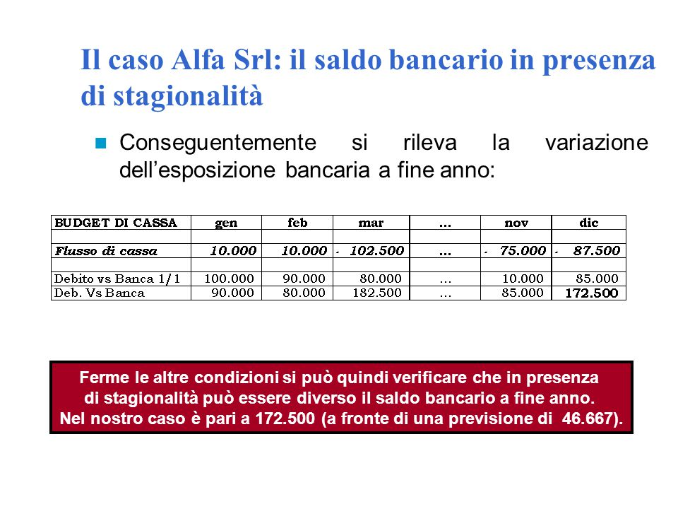 Il caso Alfa Srl: il saldo bancario in presenza di stagionalità
