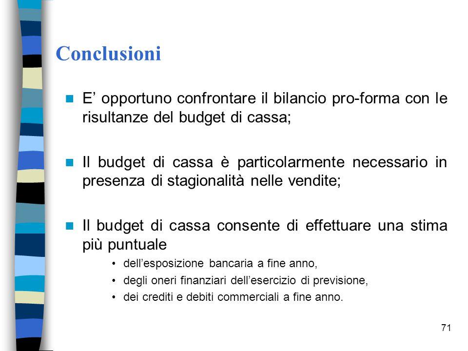Conclusioni E' opportuno confrontare il bilancio pro-forma con le risultanze del budget di cassa;