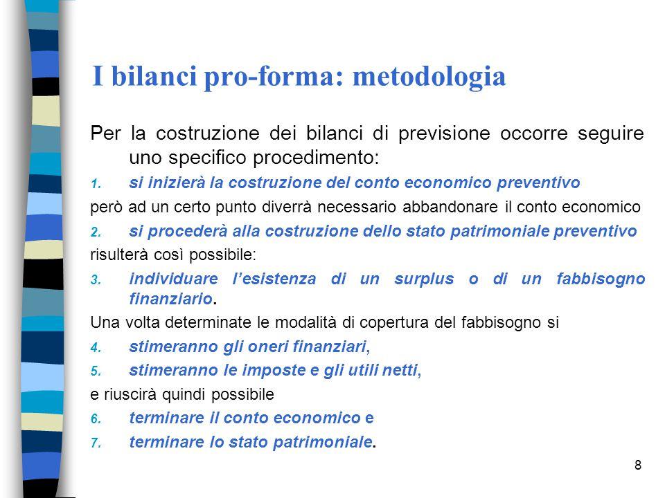 I bilanci pro-forma: metodologia