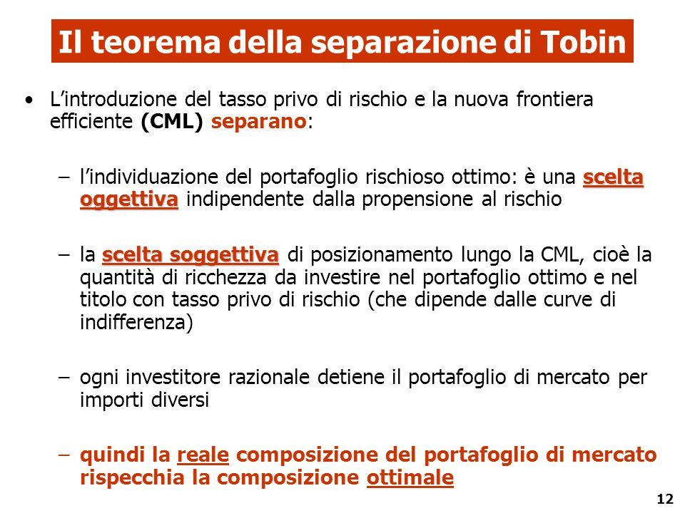 Il teorema della separazione di Tobin