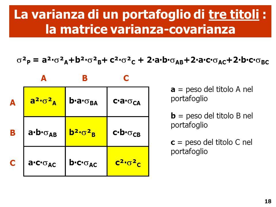 La varianza di un portafoglio di tre titoli : la matrice varianza-covarianza
