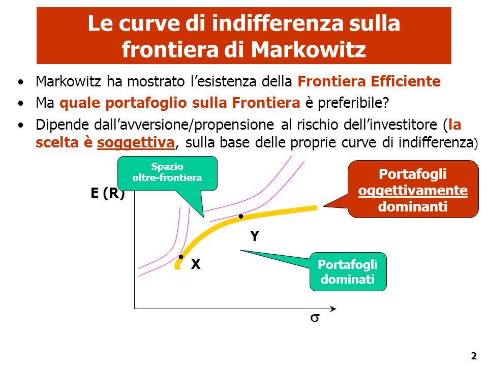 Le curve di indifferenza sulla frontiera di Markowitz