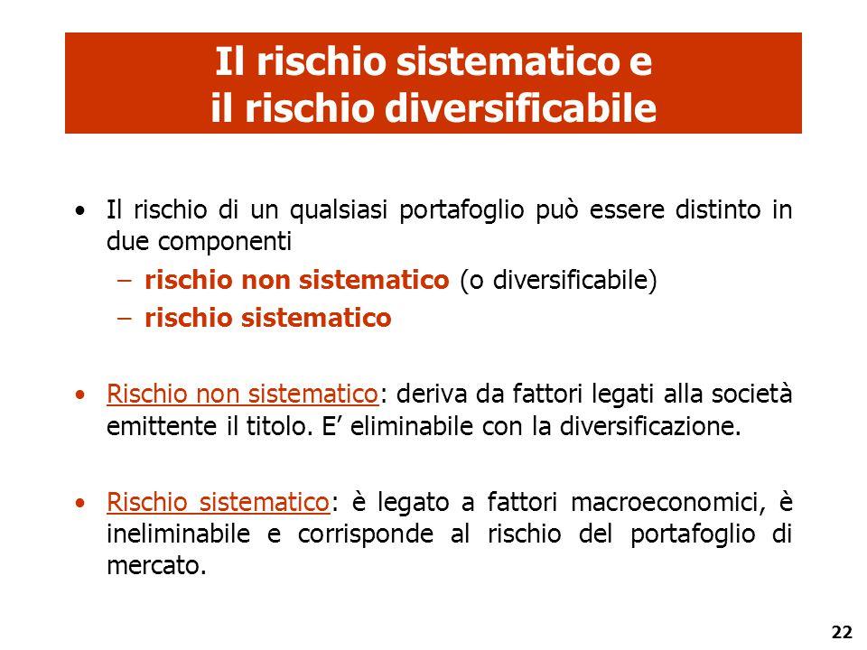 Il rischio sistematico e il rischio diversificabile