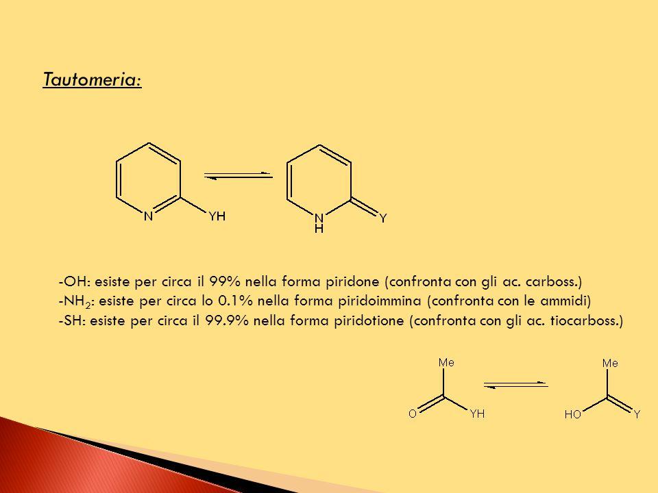 Tautomeria: -OH: esiste per circa il 99% nella forma piridone (confronta con gli ac. carboss.)