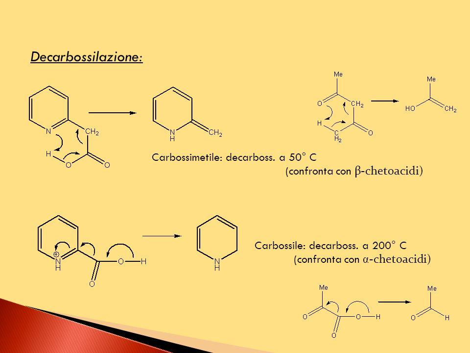 Decarbossilazione: Carbossimetile: decarboss. a 50° C