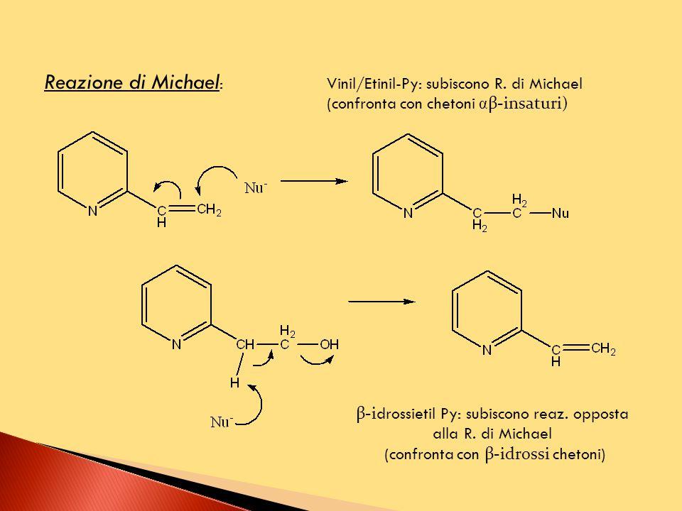 Reazione di Michael: Vinil/Etinil-Py: subiscono R. di Michael (confronta con chetoni αβ-insaturi) β-idrossietil Py: subiscono reaz. opposta.