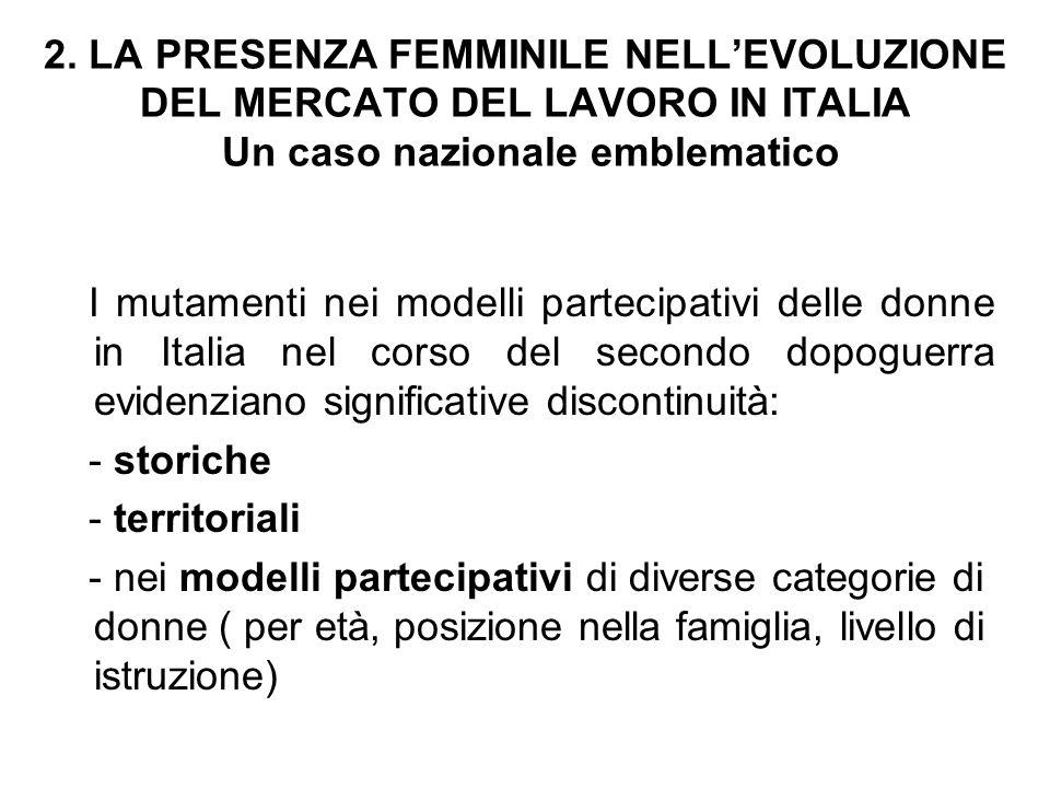 2. LA PRESENZA FEMMINILE NELL'EVOLUZIONE DEL MERCATO DEL LAVORO IN ITALIA Un caso nazionale emblematico
