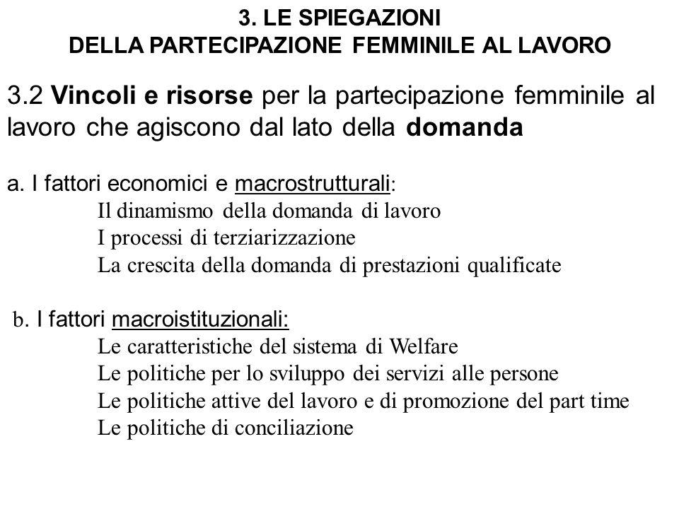 DELLA PARTECIPAZIONE FEMMINILE AL LAVORO