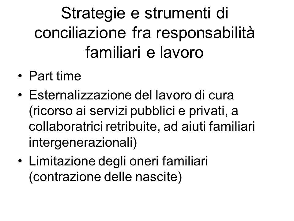 Strategie e strumenti di conciliazione fra responsabilità familiari e lavoro