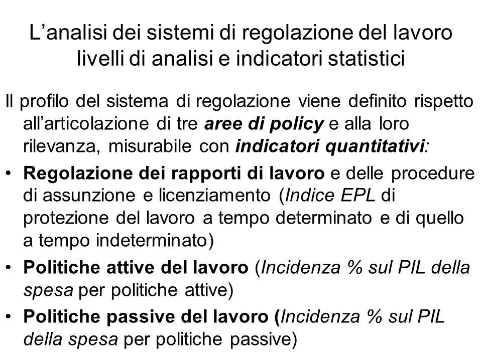L'analisi dei sistemi di regolazione del lavoro livelli di analisi e indicatori statistici