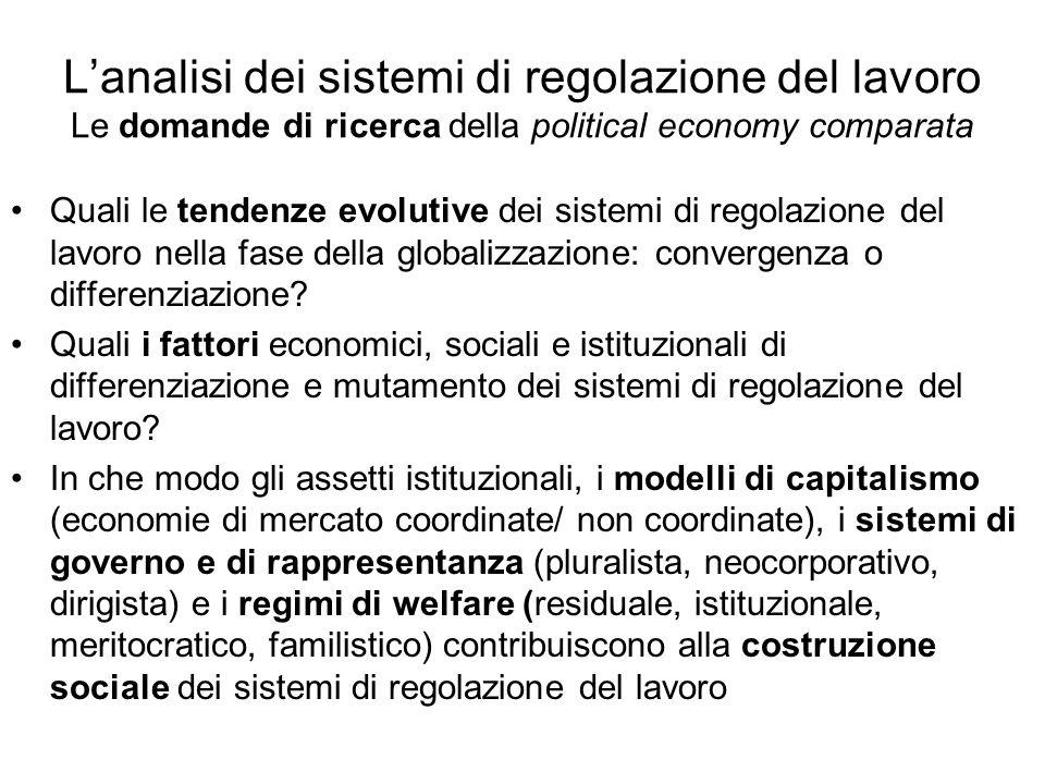 L'analisi dei sistemi di regolazione del lavoro Le domande di ricerca della political economy comparata
