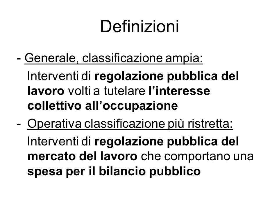 Definizioni - Generale, classificazione ampia: