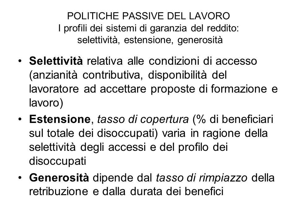 POLITICHE PASSIVE DEL LAVORO I profili dei sistemi di garanzia del reddito: selettività, estensione, generosità