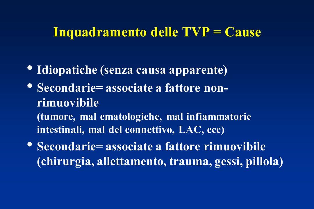 Inquadramento delle TVP = Cause