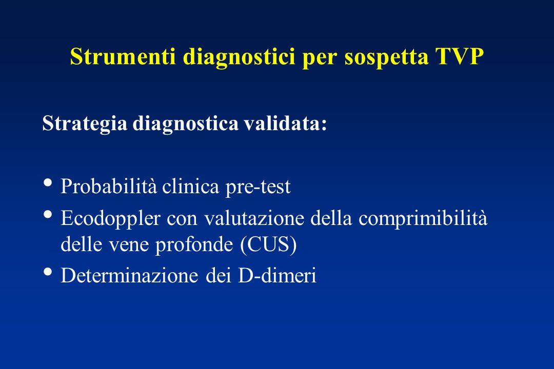 Strumenti diagnostici per sospetta TVP