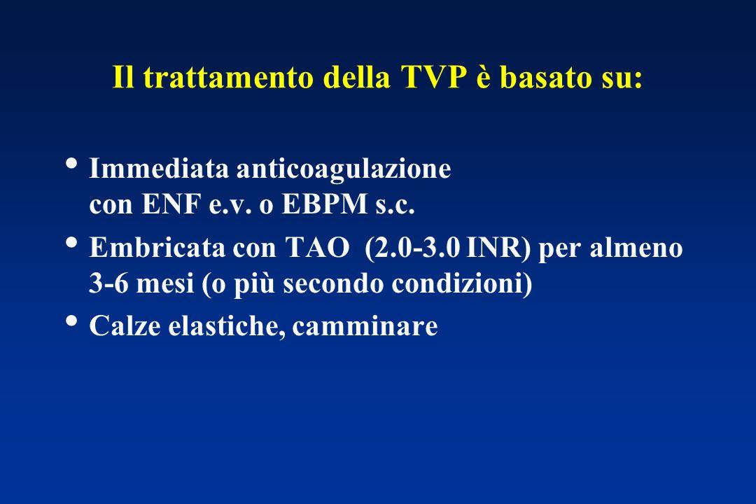 Il trattamento della TVP è basato su: