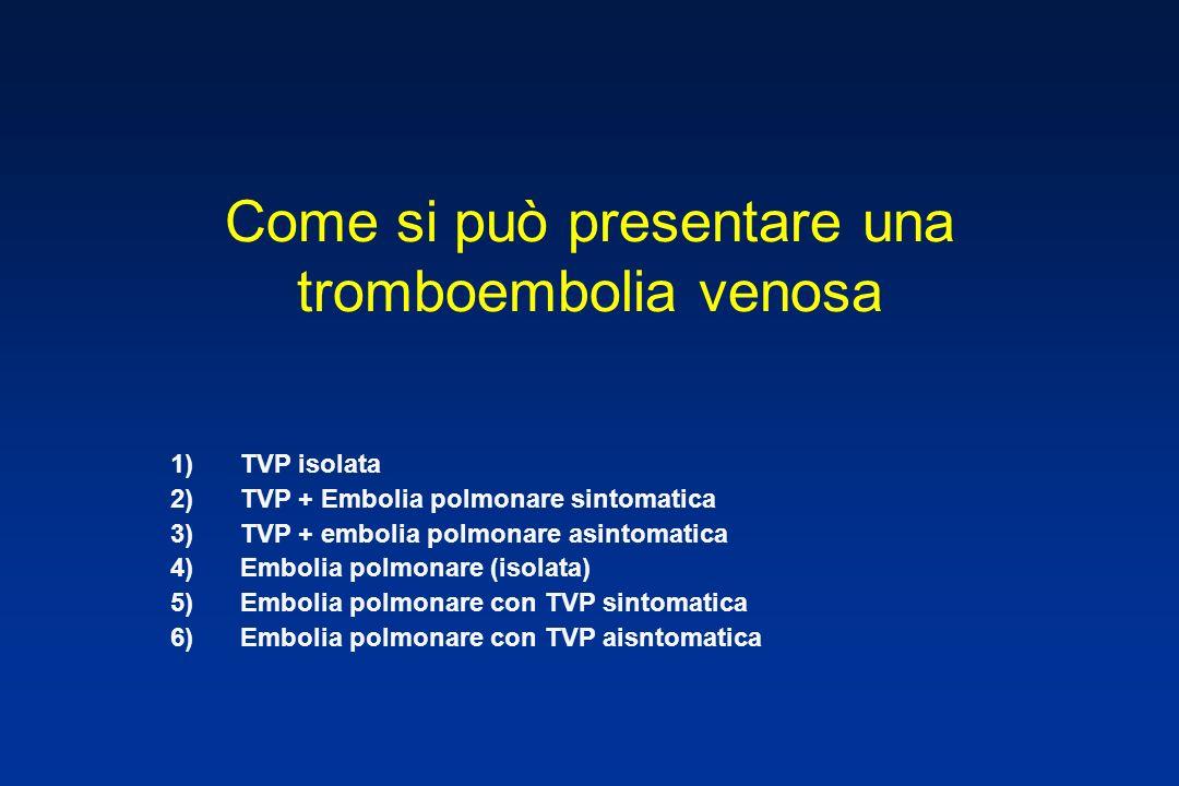 Come si può presentare una tromboembolia venosa