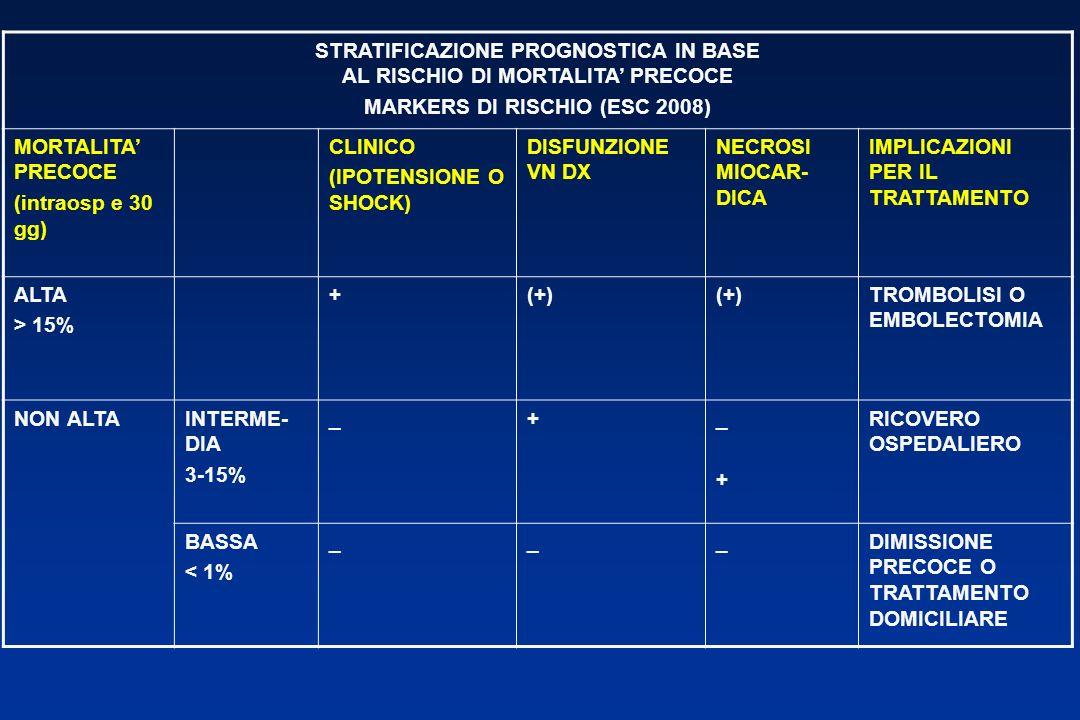 STRATIFICAZIONE PROGNOSTICA IN BASE AL RISCHIO DI MORTALITA' PRECOCE